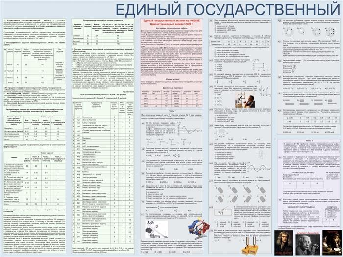 07. Школьный плакат: ЕГЭ. Физика (часть 1)