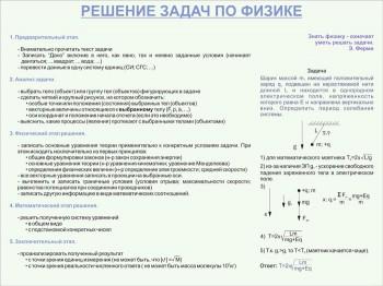 11. Школьный плакат: Решение задач по физике (часть 1)