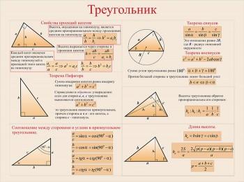 27. Плакат по математике: Треугольник (Часть 2)