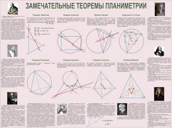 28. Плакат по математике: Замечательные теоремы планиметрии