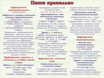 37. Плакат по русскому языку: Пиши правильно - орфограммы прилагательных 2 льных (2) ...)