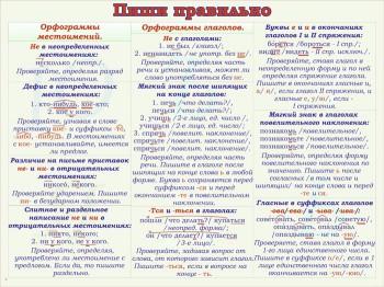 38. Плакат по русскому языку: Пиши правильно - орфограммы местоимений