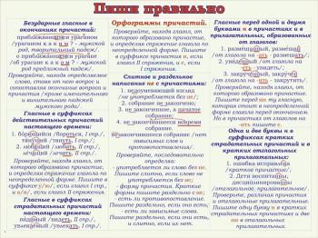 39. Плакат по русскому языку: Пиши правильно - орфограммы причастий 1