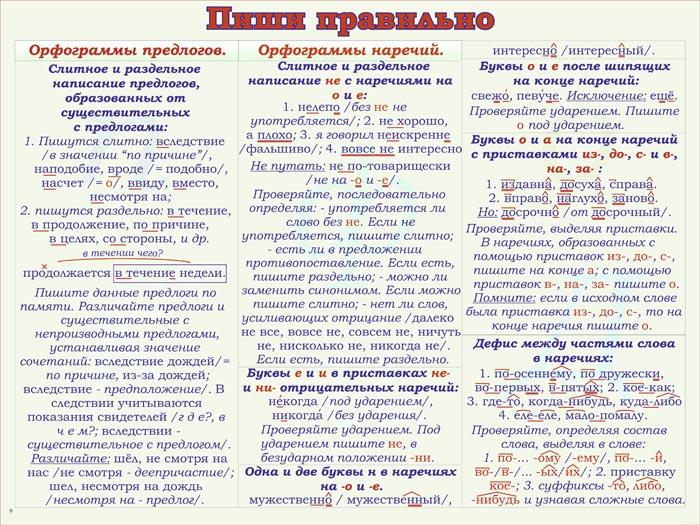 41. Плакат по русскому языку: Пиши правильно - орфограммы предлогов 3