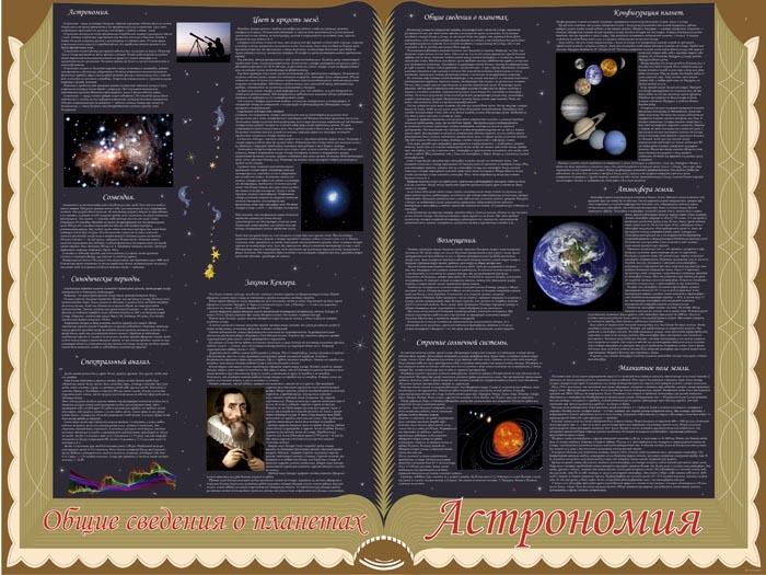 43. Школьный плакат: Астрономия. Общие сведения о планетах