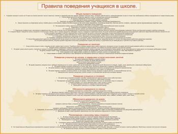 47. Школьный плакат: Правила поведения учащихся в школе