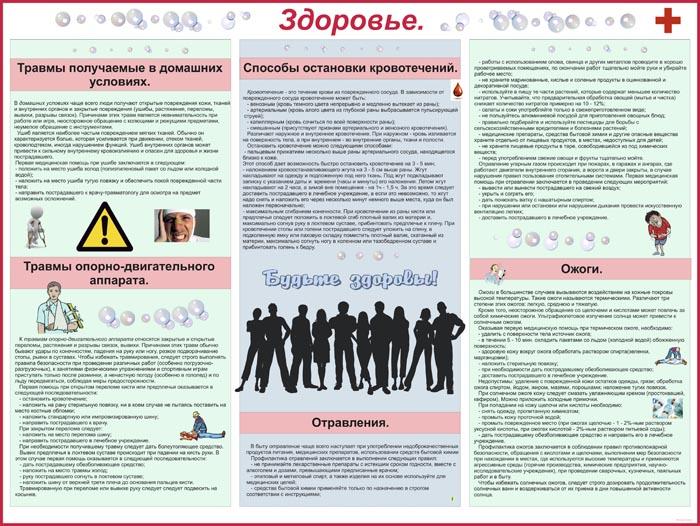 51. Школьный плакат: Здоровье (Часть 3)