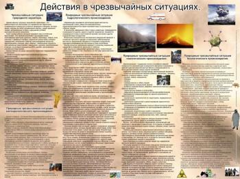 52. Плакат по ОБЖ: Действия в чрезвычайных ситуациях (Часть 1)