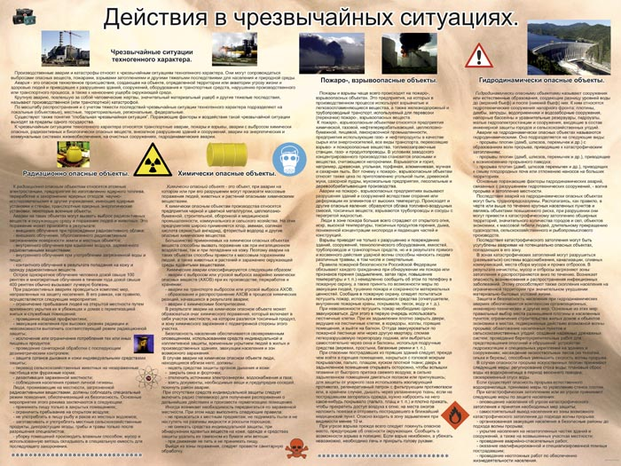039. Плакат по ОБЖ: Действия в чрезвычайных ситуациях (Часть 2)