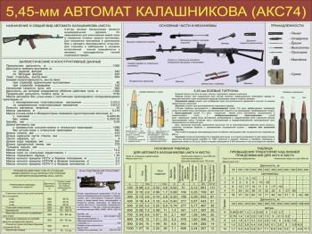 01. 5,45-мм автомат Калашникова (АКС 74)