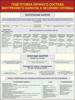 05. Подготовка личного состава внутреннего караула к несению службы