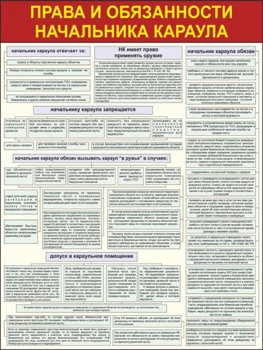 06. Права и обязанности начальника караула