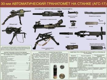 07. 30-мм автоматический гранатомет на станке (АГС-17)