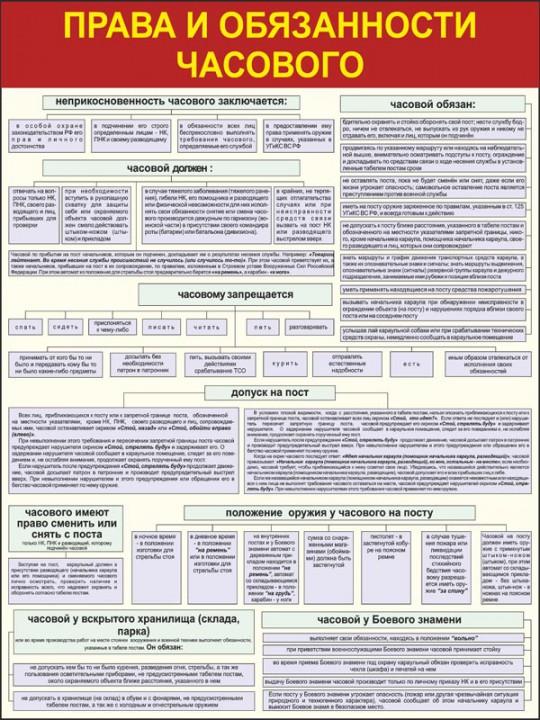 08. Права и обязанности часового