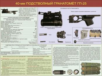 08. 40-мм подствольный гранатомет ГП-25