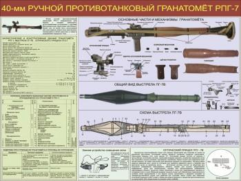 09. 40-мм ручной противотанковый гранатомет РПГ-7
