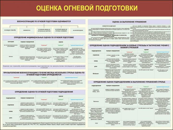 шпаргалки по теории и методике специальной и допризывной подготовки подготовки