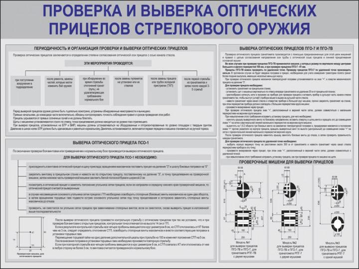 16. Проверка и выверка оптических прицелов стрелкового оружия