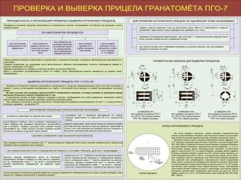 17. Проверка и выверка прицела гранатомета ПГО-7