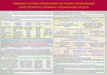 001. Правовые основы применения частными охранниками огнестрельного оружия и специальных средств