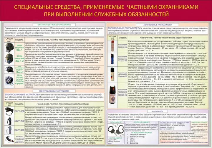 poryadok-raboti-v-kazino-dolzhnosti-rabotnikov