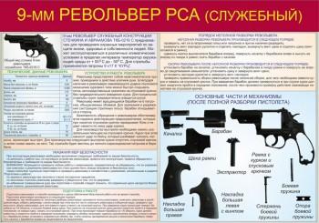 015. 9-мм револьвер РСА (служебный)