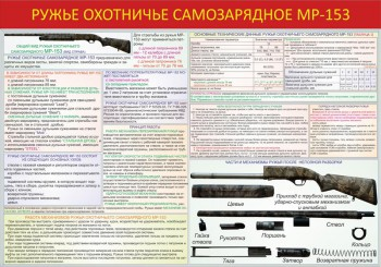 017. Ружье охотничье самозарядное МР-153