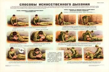 0005. Военный ретро плакат: Способы искусственного дыхания