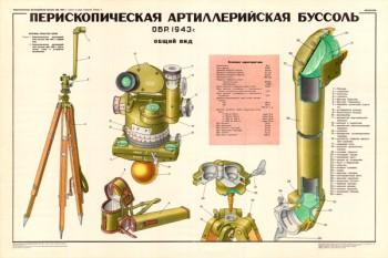 0009. Военный ретро плакат: Перископическая артиллерийская буссоль
