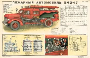 0014. Военный ретро плакат: Пожарный автомобиль ПМЗ-17