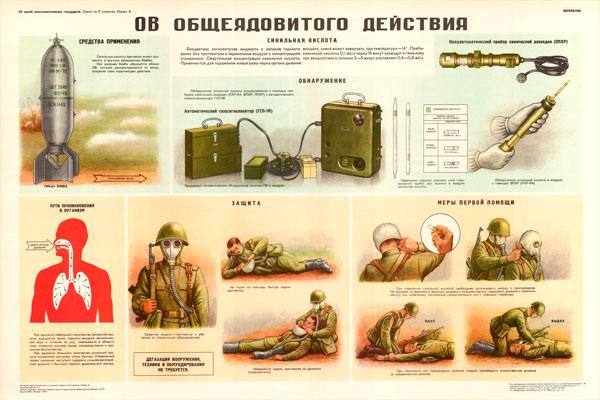 0023. Военный ретро плакат: Ов общеядовитого действия