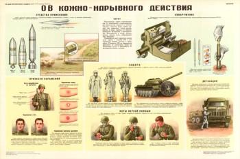0024. Военный ретро плакат: ОВ кожно - нарывного действия