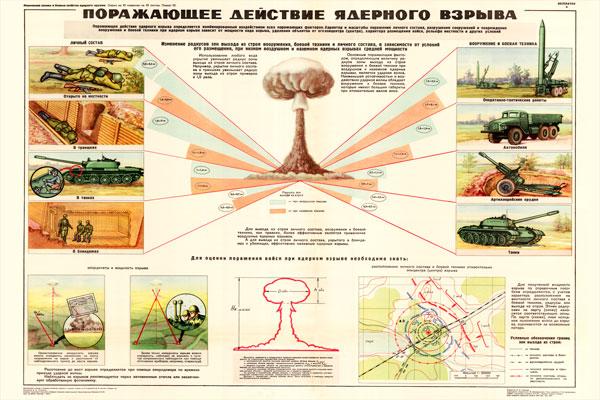 0037. Военный ретро плакат: Поражающее действие ядерного взрыва
