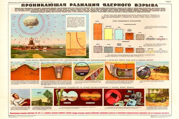 0039. Военный ретро плакат: Проникающая радиация ядерного взрыва
