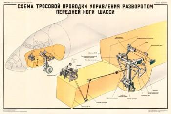 0070. Военный ретро плакат: Схема тросовой проводки управления разворотом передней ноги шасси