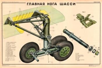 0071. Военный ретро плакат: Главная нога шасси