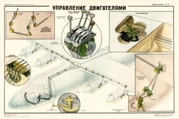 0077. Военный ретро плакат: Управление двигателями