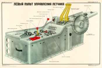 0080. Военный ретро плакат: Левый пульт управления летчика