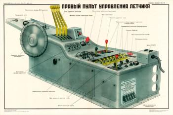 0081. Военный ретро плакат: Правый пульт управления летчика