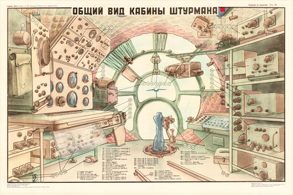 0084. Военный ретро плакат: Общий вид кабины штурмана