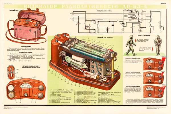 0090. Военный ретро плакат: Индикатор радиоактивности ДП 63 А