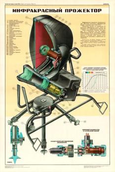 0093. Военный ретро плакат: Инфракрасный прожектор