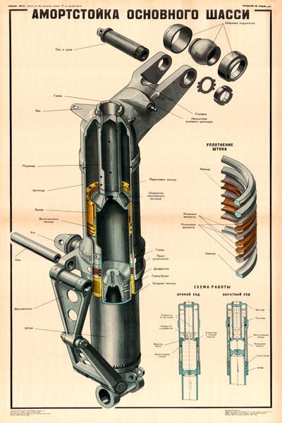 0094. Военный ретро плакат: Амортстойка основного шасси