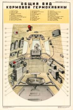0095. Военный ретро плакат: Общий вид кормовой гермокабины