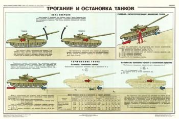 0131. Военный ретро плакат: Трогание и остановка
