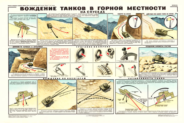 0132. Военный ретро плакат: Вождение танков в горной местности на спусках