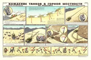 0133. Военный ретро плакат: Вождение танков в горной местности на подъемах
