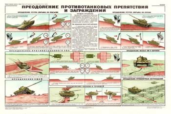 0135. Военный ретро плакат: Преодоление противотанковых препятствий и заграждений