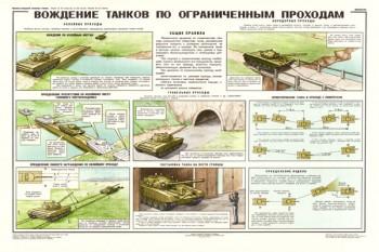 0136. Военный ретро плакат: Вождение танков по ограниченным проходам