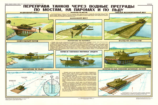 0138. Военный ретро плакат: Переправа танков через водные преграды по мостам, на паромах и по льду